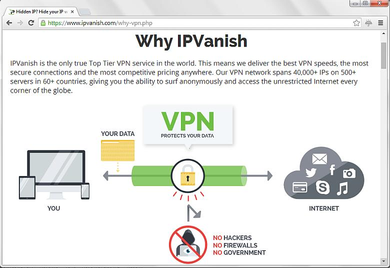 IPVanish torrent proxy image