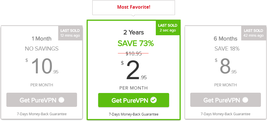 Pure VPN Coupon Pricing