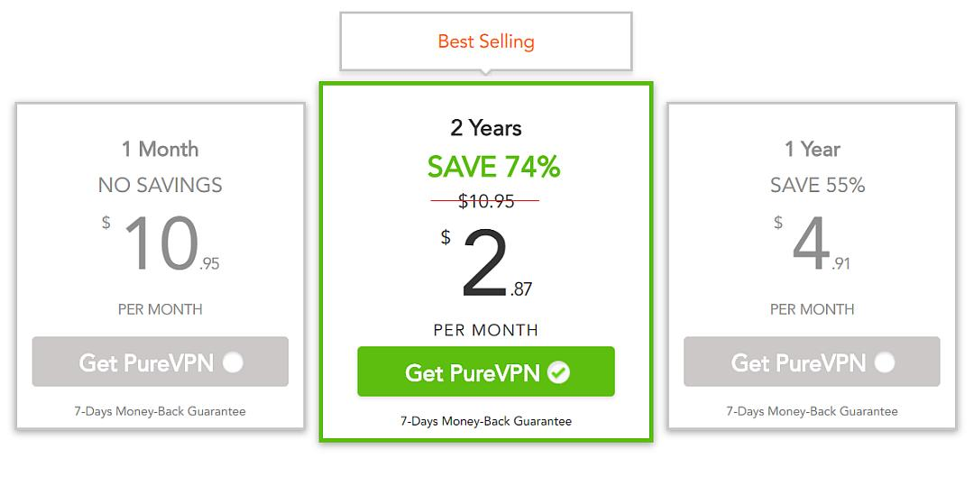 screenshot of PureVPN price deals