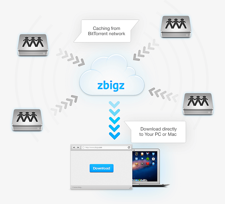 zBigZ cloud torrent platform image