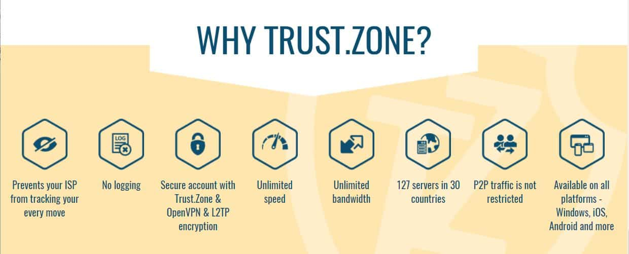 Why Trust.Zone screenshot