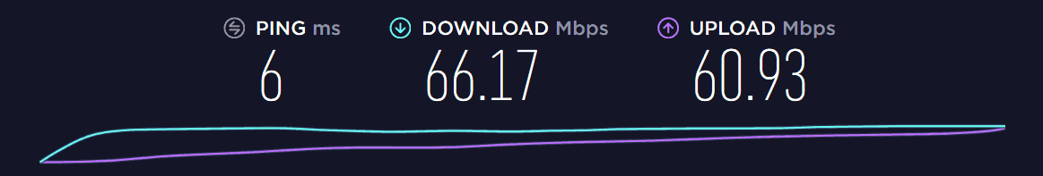 speed test without vpn on