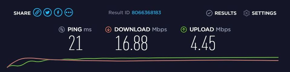 Screenshot of VPN speedtest.net results.