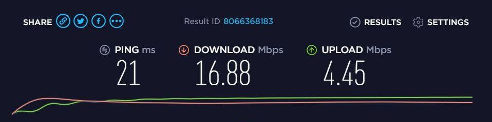 Screenshot of VPN speedtest.net results.