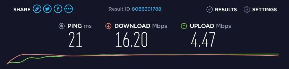 Screenshot of speedtest.net results.
