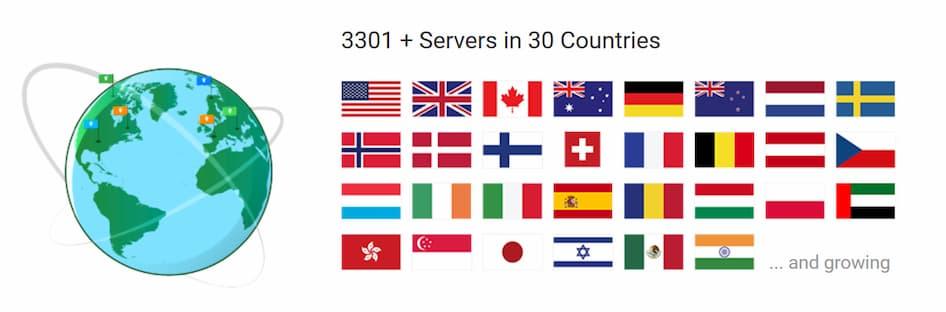 Servers Site
