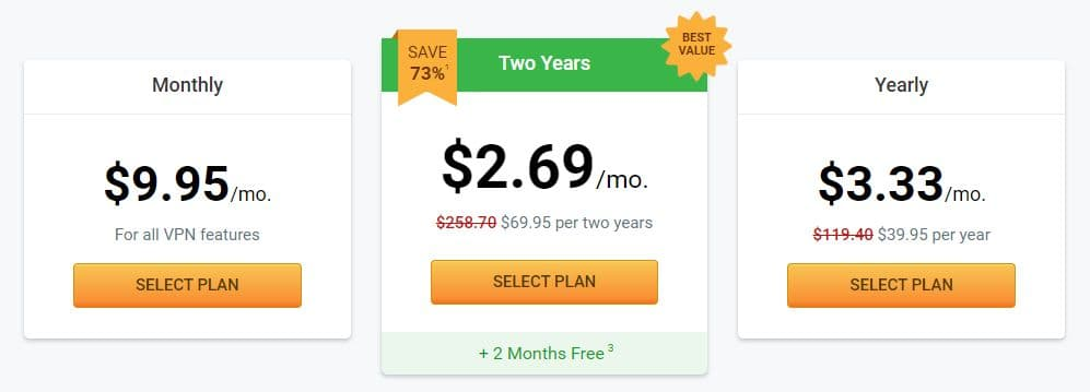 PIA VPN low prices