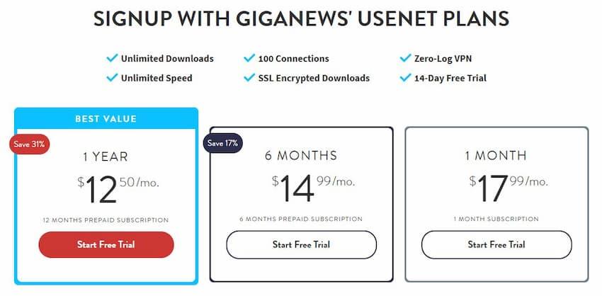 screenshot of Giganews prices