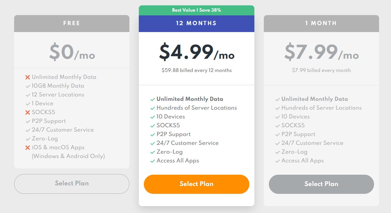 PrivadoVPN torrenting plan prices